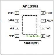 APE8903MP-ADJ pinout,Pin out