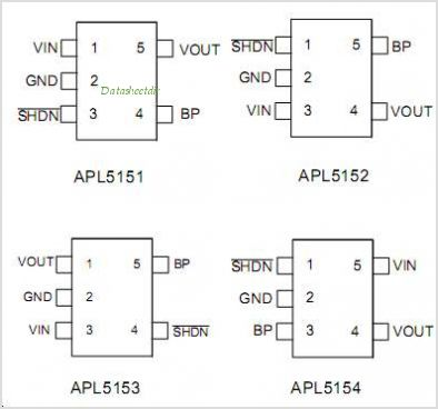 APL5151 pinout,Pin out
