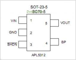 APL5312-21B pinout,Pin out