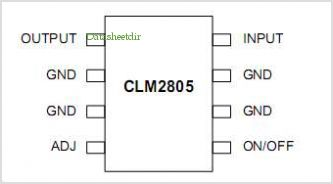CLM2805 pinout,Pin out