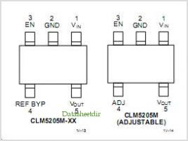 CLM5205 pinout,Pin out