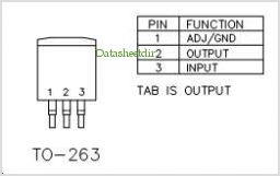 EZ1588 pinout,Pin out