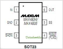 MAX4835 pinout,Pin out