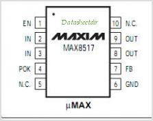 MAX8517 pinout,Pin out