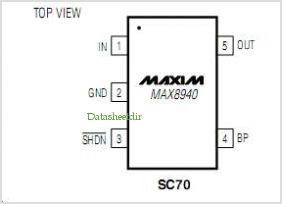 MAX8940 pinout,Pin out