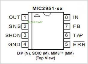 MIC2950 pinout,Pin out