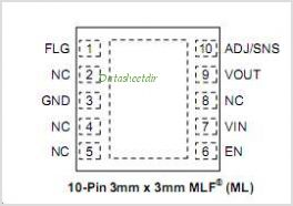 MIC69101-1.8YML pinout,Pin out