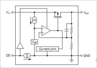 NCP583 circuits