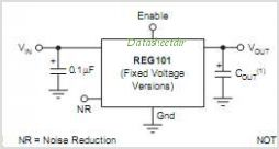 reg101 REG101-25 datasheet, Pinout ,application circuits Single Output LDO ...