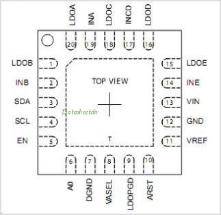 SC900A pinout,Pin out