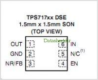 TPS71750DSER pinout,Pin out
