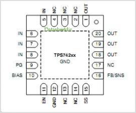 TPS74210 pinout,Pin out