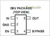 TPS79225DBVT pinout,Pin out