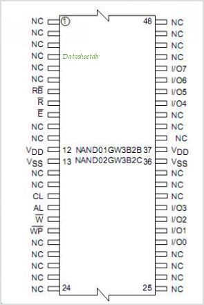 NAND01GR3B2B pinout,Pin out