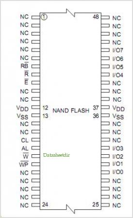 NAND08GR3B2C pinout,Pin out