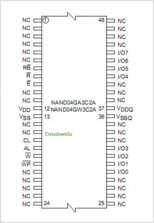 NAND04GW3C2A pinout,Pin out