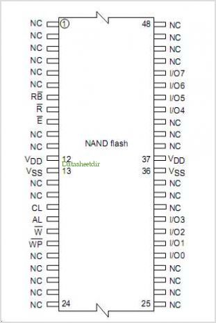 NAND04GW3C2B pinout,Pin out