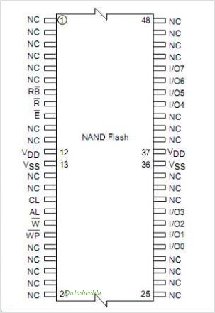 NAND08GW3C2A pinout,Pin out