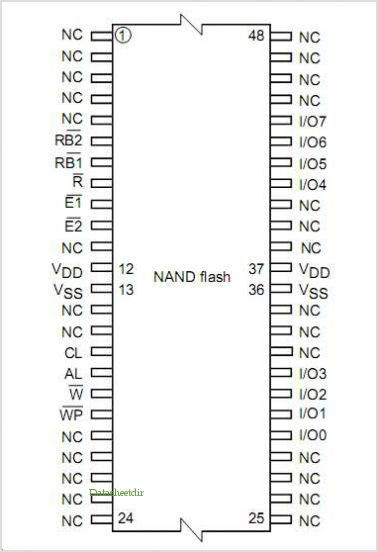NAND64GW3D4A pinout,Pin out