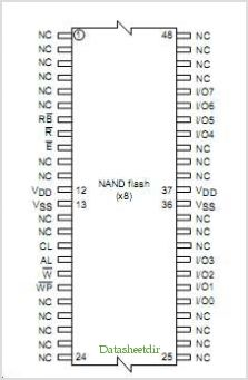 NAND512R3A2C pinout,Pin out