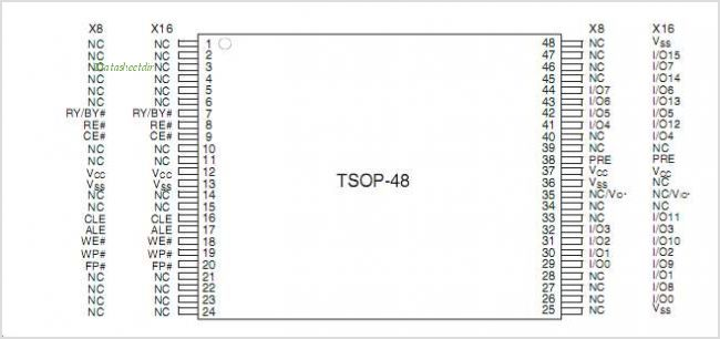 S30ML-P pinout,Pin out