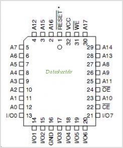AT49F002AN-55TU pinout,Pin out