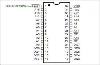 EN29F002A-T55PC pinout,Pin out