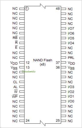 NAND01G-B pinout,Pin out