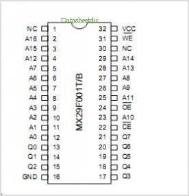 MX29F001B pinout,Pin out