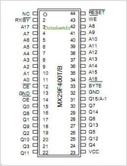 MX29F400TTC-90 pinout,Pin out