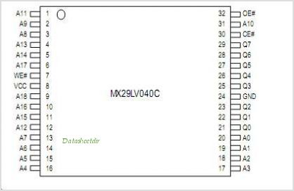 MX29LV040C pinout,Pin out