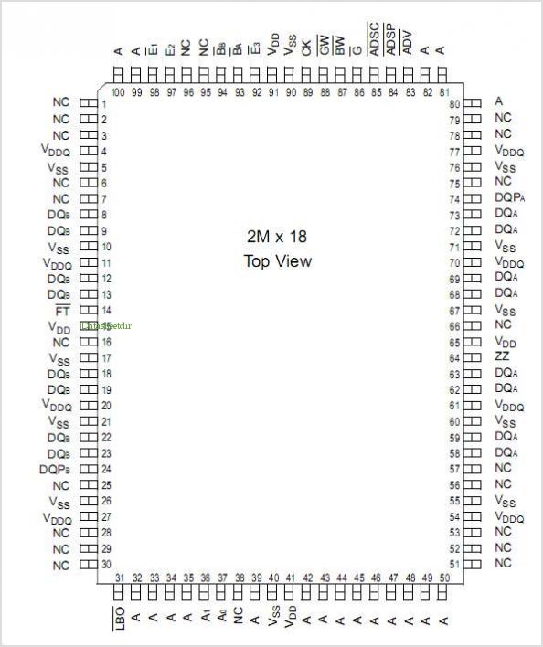 GS832036T-250 pinout,Pin out