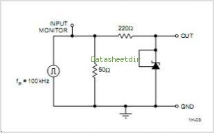 CL1431LP circuits