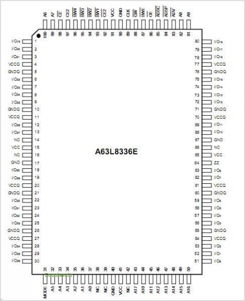 A63L8336 pinout,Pin out