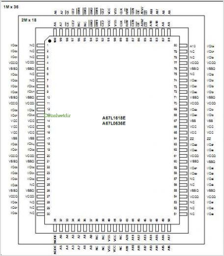 A67L0636 pinout,Pin out