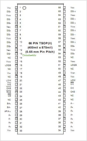 K4D28163HD pinout,Pin out
