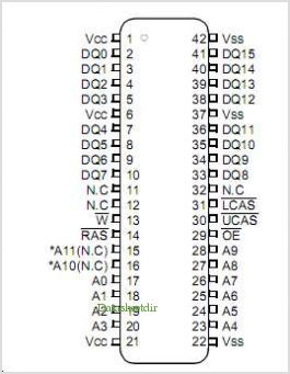 K4E151611D pinout,Pin out