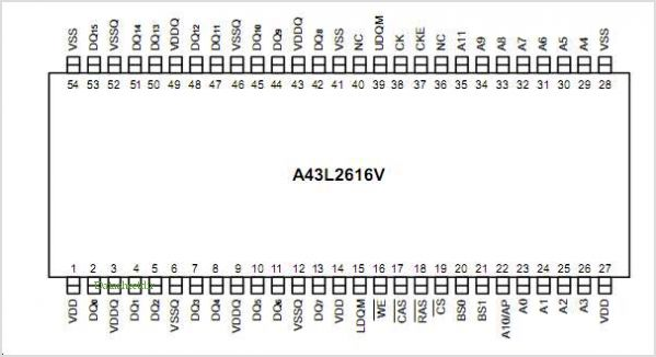 A43L2616 pinout,Pin out