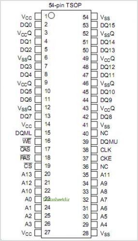 HM5264805FLTT-A60 pinout,Pin out