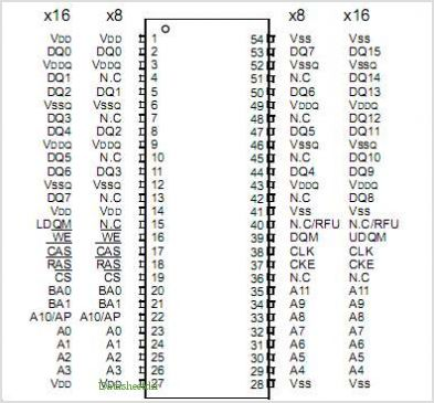 K4S640832K pinout,Pin out