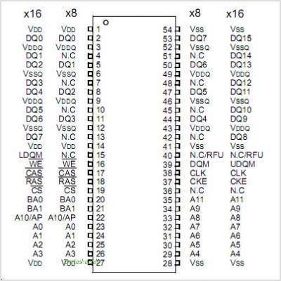 K4S641632N pinout,Pin out
