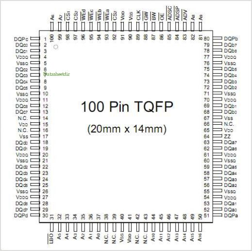 K7B403625M pinout,Pin out