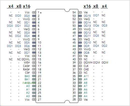 MT48LC4M16A2TG-75-L pinout,Pin out