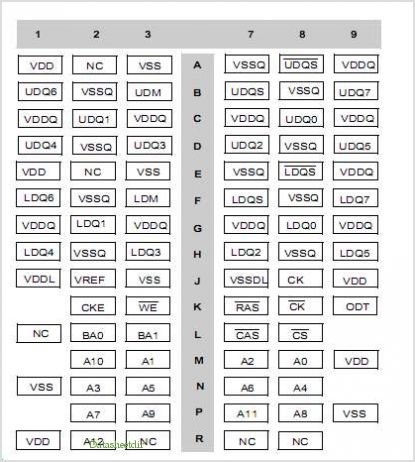 K4N56163QF-GC37 pinout,Pin out