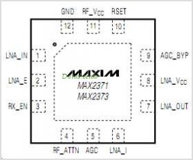 MAX2371 pinout,Pin out