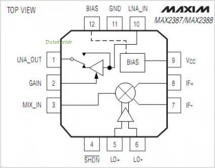 MAX2388 pinout,Pin out