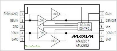 MAX2651 pinout,Pin out