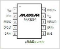 MAX3524 pinout,Pin out
