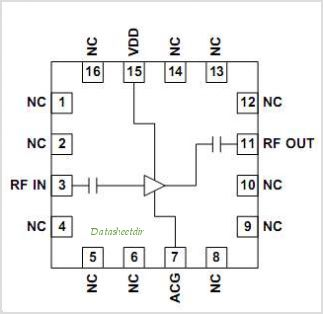 RF3861 pinout,Pin out