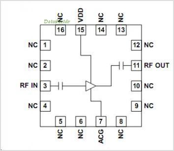 RF3863 pinout,Pin out